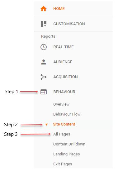 Google Analytics Menu.