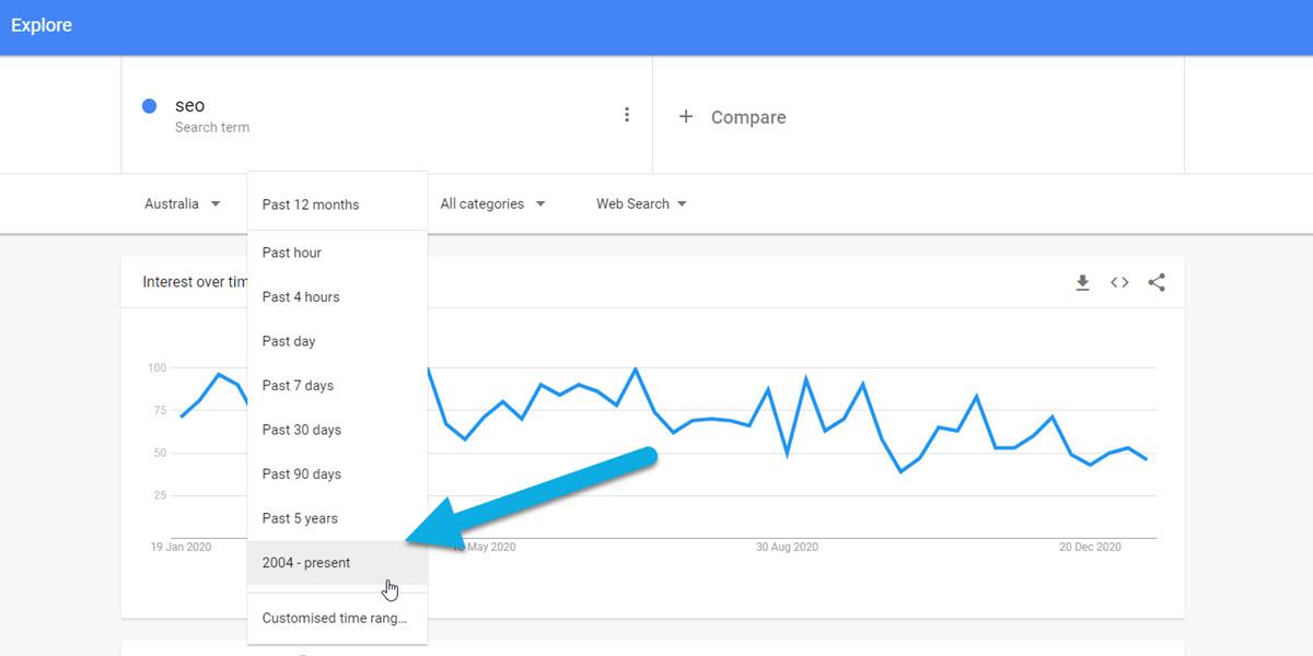 Find niches in Google Trends Australia.