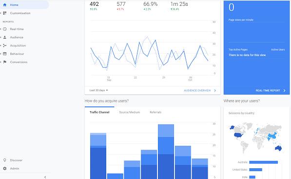 Google Analytics Home Page.