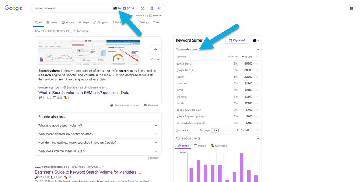 Keyword Surfer search volume tool - Chrome extension.