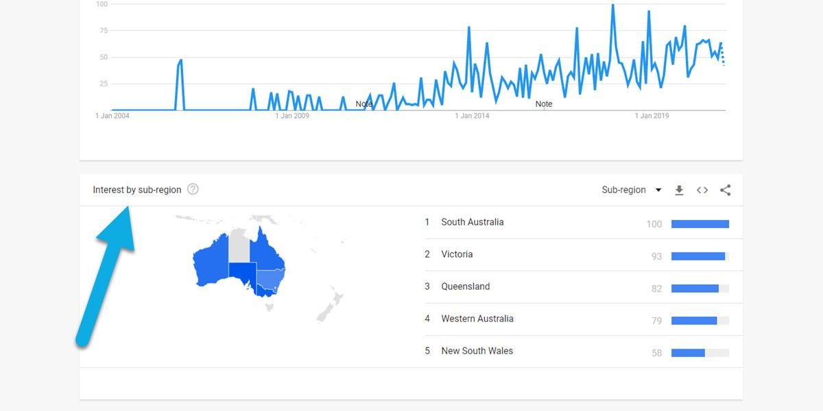 Vegan cheesecake Google Trends Australia by region.
