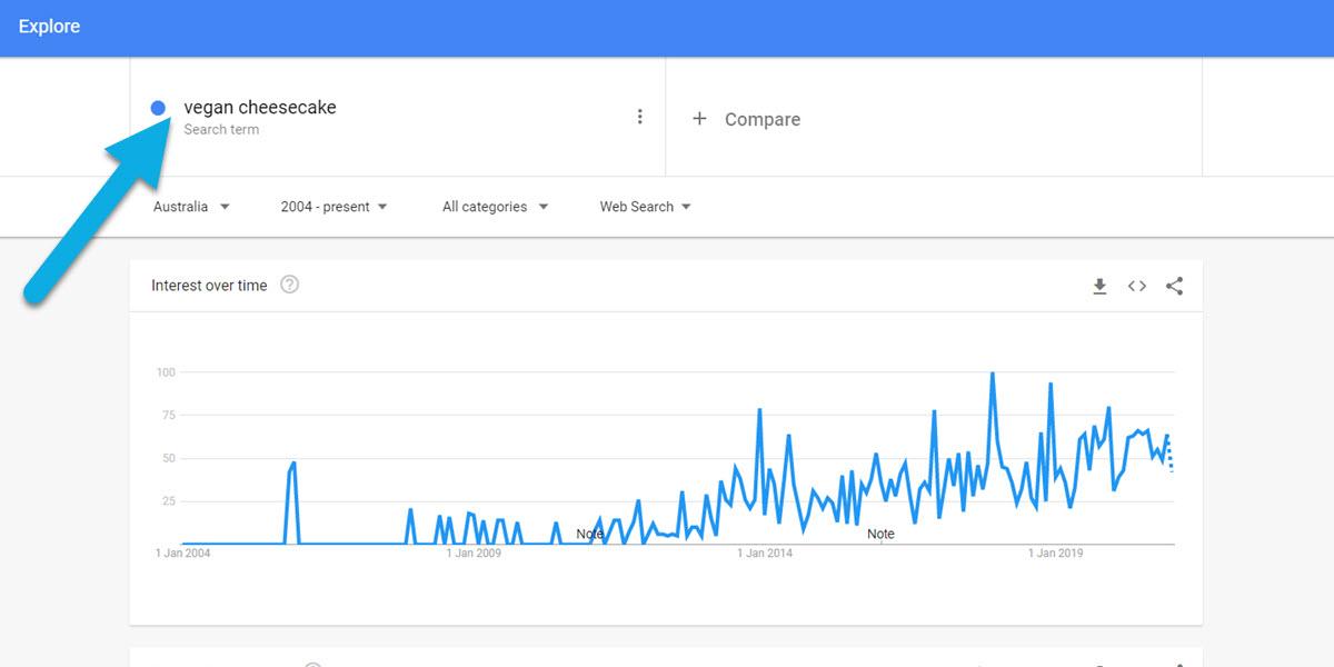 Vegan cheesecake search in Google Trends Australia.