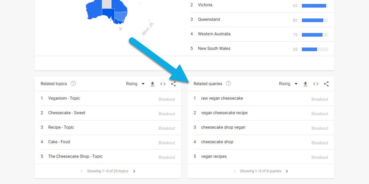 Vegan cheesecake related queries on Google Trends Australia.