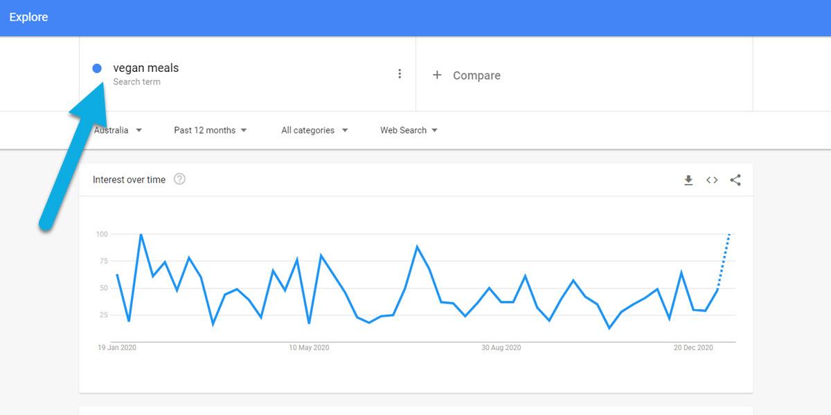 Vegan meals query on Google Trends Australia.