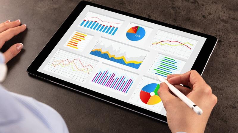 Marketing analytics tool for social media.
